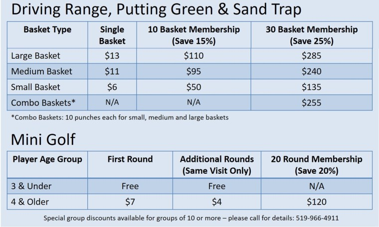 Updated Rates Silver Tee 2019 Practice Range Mini